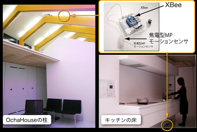 OchaHouseに組み込んだセンサモジュールの例